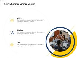 Our Mission Vision Values M2509 Ppt Powerpoint Presentation Outline Format