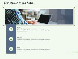 Our Mission Vision Values M3132 Ppt Powerpoint Presentation Pictures Inspiration