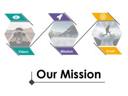 Our Mission With Three Icons Change Management Introduction