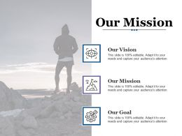 Our Mission With Three Icons Profit Based Sales Targets