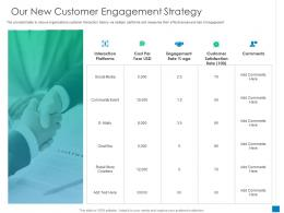 Our New Customer Engagement Strategy New Business Development And Marketing Strategy Ppt Show