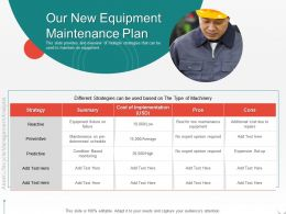 Our New Equipment Maintenance Plan Can Be Used Ppt Powerpoint Presentation Inspiration Brochure