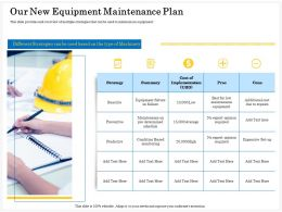 Our New Equipment Maintenance Plan Cons Ppt Powerpoint Presentation Gallery