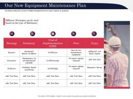 Our New Equipment Maintenance Plan Low Ppt Powerpoint Presentation Infographic