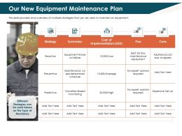 Our New Equipment Maintenance Plan Set Ppt Powerpoint Presentation Slides