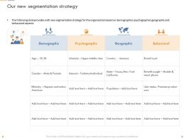 Our New Segmentation Strategy Psychographic Ppt Powerpoint Presentation Layouts