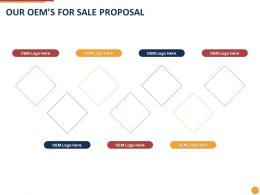 Our Oems For Sale Proposal Ppt Powerpoint Presentation Pictures Slideshow