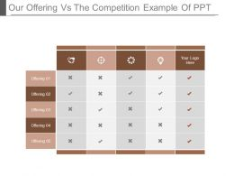 Our Offering Vs The Competition Example Of Ppt