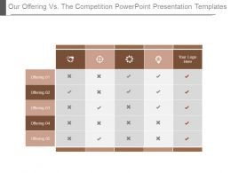 Our Offering Vs The Competition Powerpoint Presentation Templates