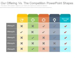 Our Offering Vs The Competition Powerpoint Shapes