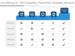 Our Offering Vs The Competition Powerpoint Templates Microsoft