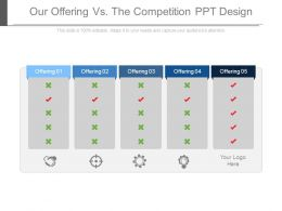 Our Offering Vs The Competition Ppt Design