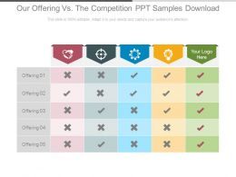 Our Offering Vs The Competition Ppt Samples Download