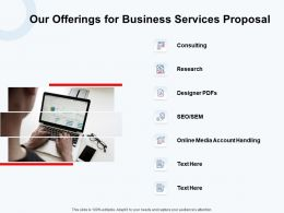 Our Offerings For Business Services Proposal Ppt Powerpoint Presentation Model