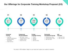 Our Offerings For Corporate Training Workshop Proposal L1428 Ppt Powerpoint Presentation Topic