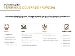 Our Offerings For Insurance Coverage Proposal Ppt Powerpoint Presentation
