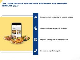 Our Offerings For IOS Apps For IOS Mobile App Proposal Template Ppt Presentation Tips
