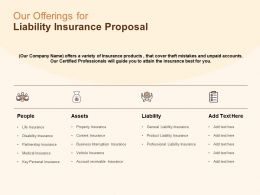 Our Offerings For Liability Insurance Proposal Ppt Powerpoint Show