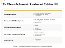 Our Offerings For Personality Development Workshop Ppt Powerpoint Inspiration