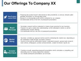 Our Offerings To Company Xx Ppt Summary Graphics Design