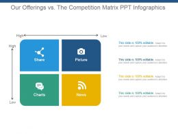 Our Offerings Vs The Competition Matrix Ppt Infographics