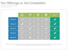our_offerings_vs_the_competition_ppt_slides_Slide01