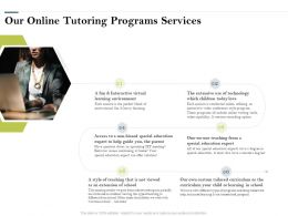Our Online Tutoring Programs Services Ppt Powerpoint Presentation Gallery Visual Aids
