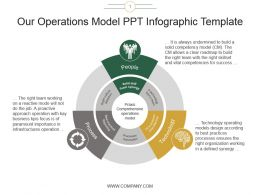 Our Operations Model Ppt Infographic Template