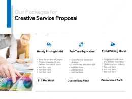 Our Packages For Creative Service Proposal Ppt Powerpoint Presentation File Rules
