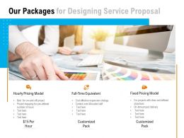 Our Packages For Designing Service Proposal Ppt Powerpoint Presentation File Shapes