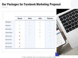 Our Packages For Facebook Marketing Proposal Ppt Powerpoint Presentation Ideas Professional