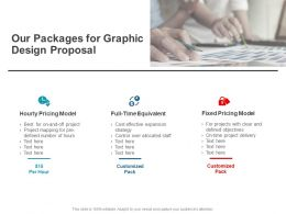 Our Packages For Graphic Design Proposal Ppt Powerpoint Presentation Icon Slideshow