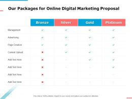 Our Packages For Online Digital Marketing Proposal Ppt Powerpoint Presentation Summary Outfit