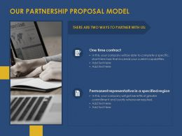 Our Partnership Proposal Model Ppt Powerpoint Presentation Outline
