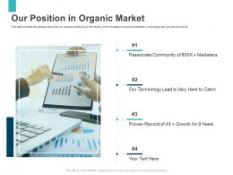 Our Position In Organic Market Series B Ppt Gallery Graphics