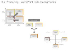 Our Positioning Powerpoint Slide Backgrounds