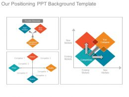 Our Positioning Ppt Background Template