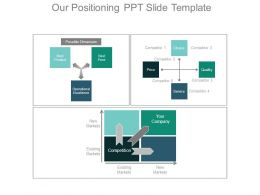 Our Positioning Ppt Slide Template