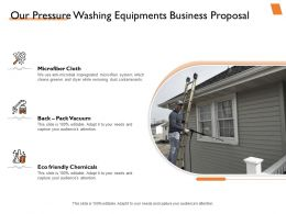 Our Pressure Washing Equipments Business Proposal Ppt Powerpoint Presentation Good