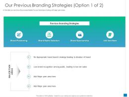 Our Previous Branding Strategies Appropriate Brand New Business Development And Marketing Strategy Ppt Files