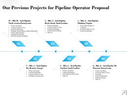 Our Previous Projects For Pipeline Operator Proposal Ppt Powerpoint Presentation Example 2015