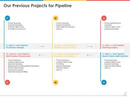 Our Previous Projects For Pipeline Ppt Powerpoint Presentation Styles Elements