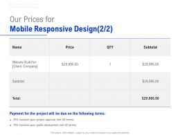 Our Prices For Mobile Responsive Design Project Ppt Powerpoint Presentation Show