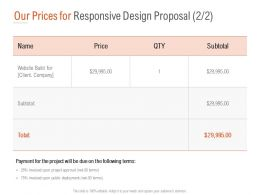 Our Prices For Responsive Design Proposal Terms Ppt Powerpoint Images