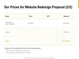 Our Prices For Website Redesign Proposal Ppt Powerpoint Presentation Outline