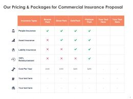 Our Pricing And Packages For Commercial Insurance Proposal Ppt Powerpoint Presentation