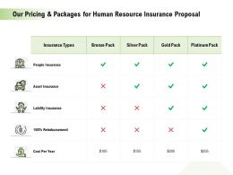 Our Pricing And Packages For Human Resource Insurance Proposal Ppt Pictures