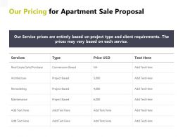 Our Pricing For Apartment Sale Proposal Services Ppt Powerpoint Presentation Diagrams