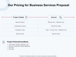 Our Pricing For Business Services Proposal Ppt Powerpoint Presentation Model