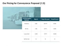 Our Pricing For Conveyance Proposal Transportation System Ppt Powerpoint Presentation